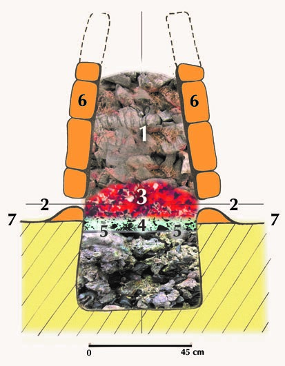 Slag Cross Section : Secrets of the ancient iron smelting process dymarki